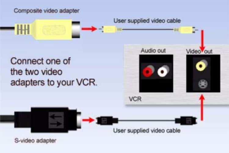 How do I connect the Roxio Video Capture device to my VCR