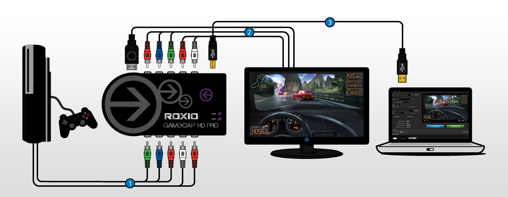 Game Capture HD | High Def Capture Card by Roxio